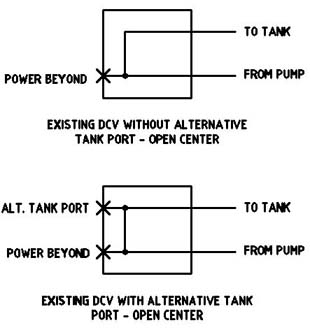 Hydraulic valve power beyond or high pressure carry over on vickers hydraulic control valve parts, vickers vane pump diagram, cross hydraulic valve diagram,