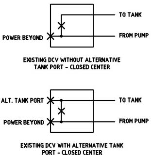 Hydraulic valve power beyond or high pressure carry over