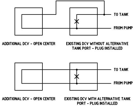 open center valves using power beyond